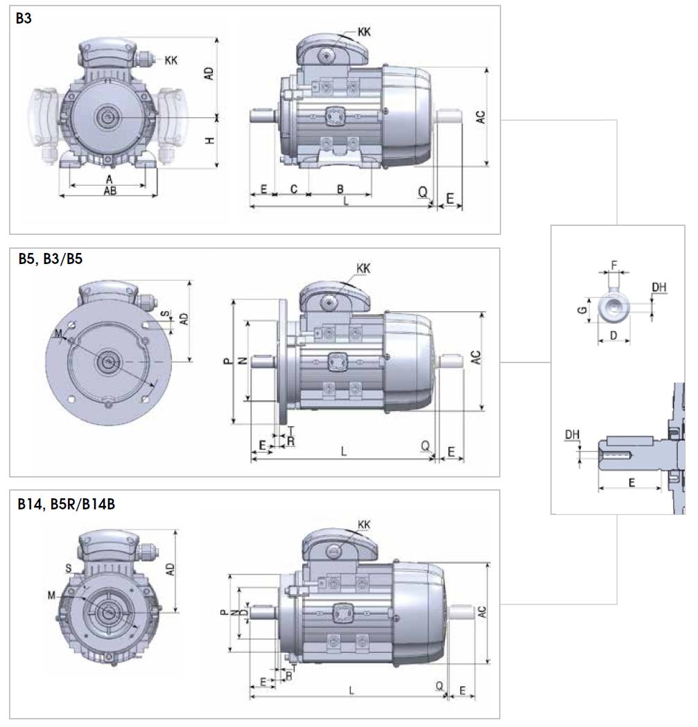 三相交流电动机的原理图片